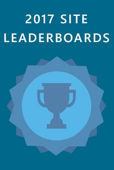 2017 Leaderboards - How Did You Do?
