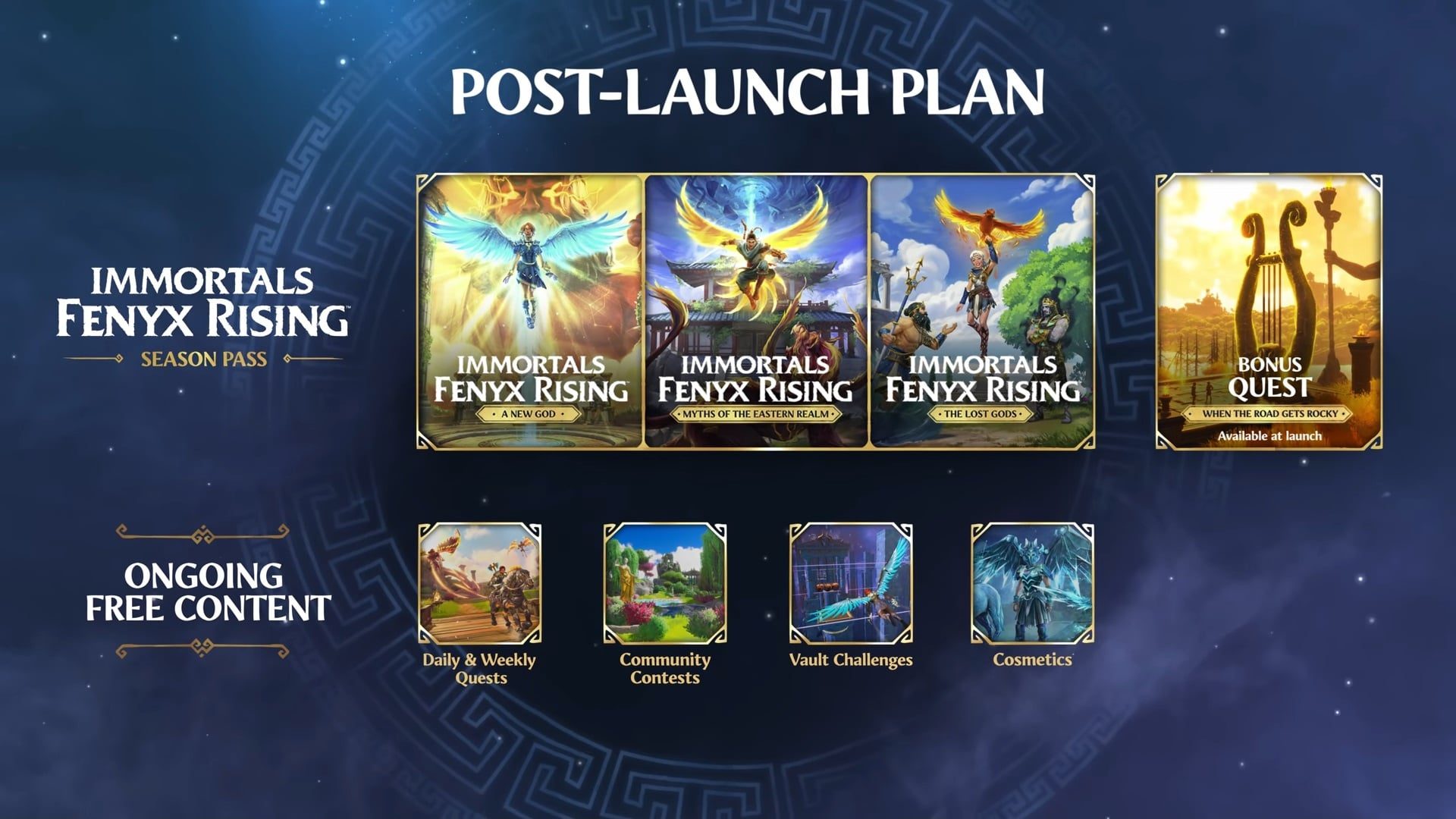 Season Pass and post-launch content