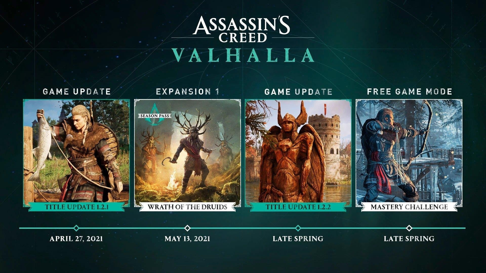 Assassin's Creed Valhalla title update roadmap