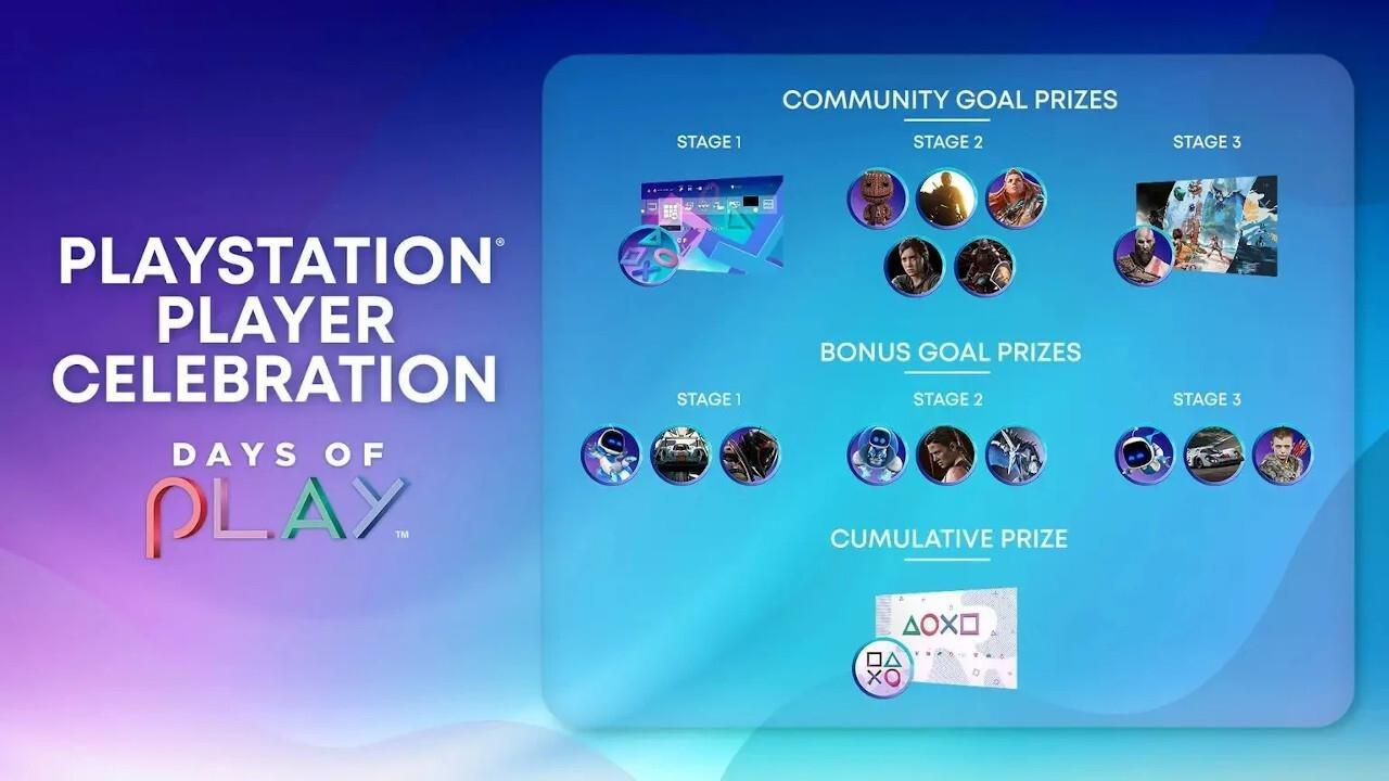 Days of Play Prizes Free Reward Avatar Theme PlayStation