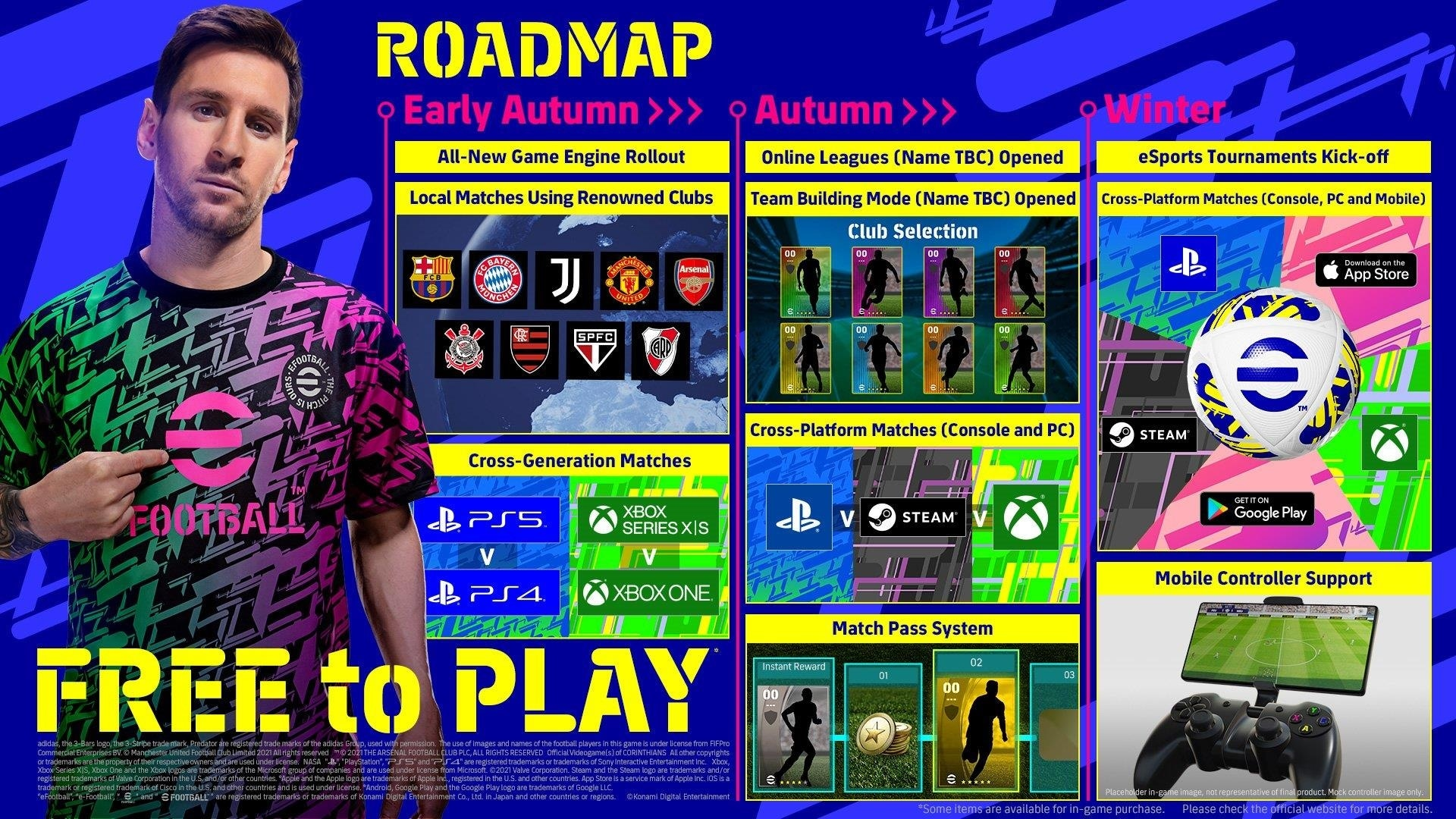 pes 2022 efootball free to play roadmap