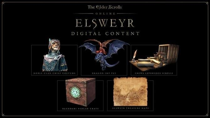 The Elder Scrolls Online Season of the Dragon Includes
